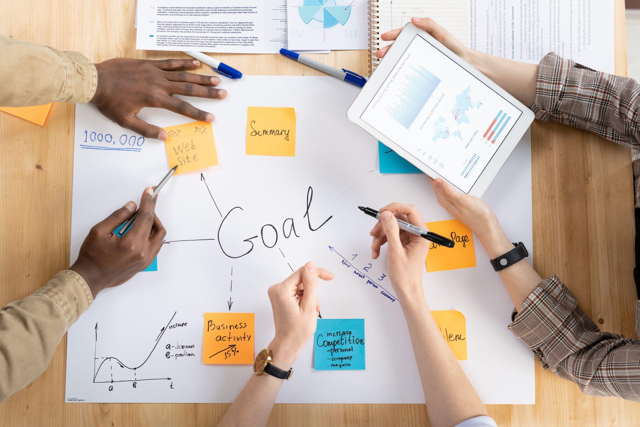 objetivos de una empresa marcar